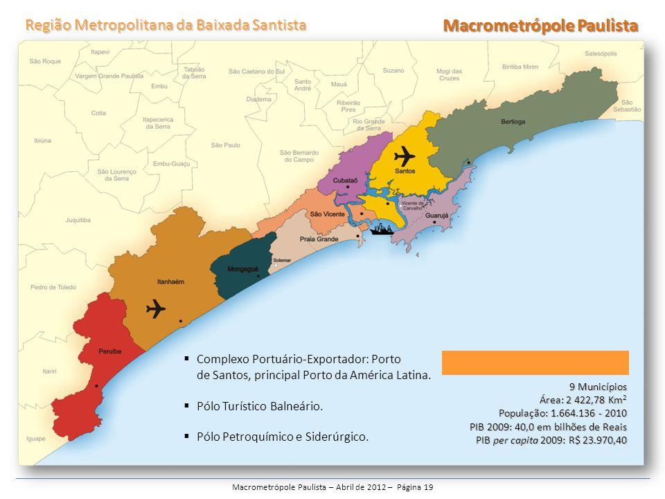Macrometrópole Paulista – Abril de 2012 – Página 19