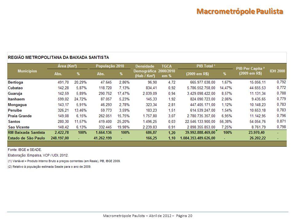 Macrometrópole Paulista – Abril de 2012 – Página 20