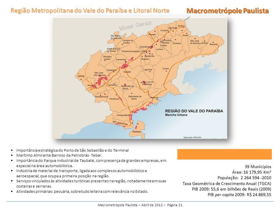Macrometrópole Paulista – Abril de 2012 – Página 21