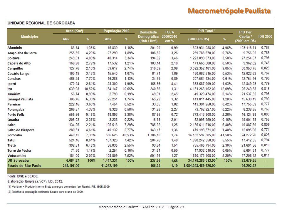 Macrometrópole Paulista – Abril de 2012 – Página 29