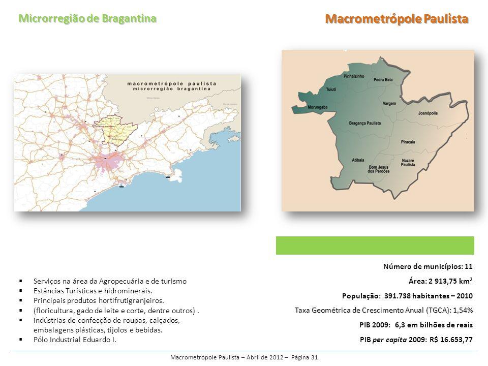 Macrometrópole Paulista – Abril de 2012 – Página 31