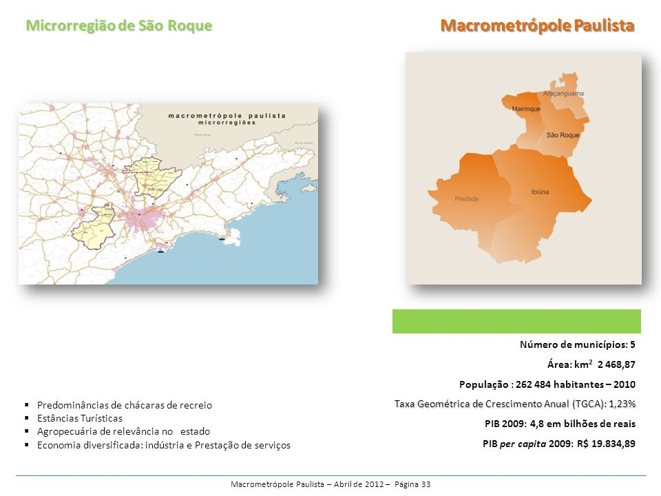 Macrometrópole Paulista – Abril de 2012 – Página 33