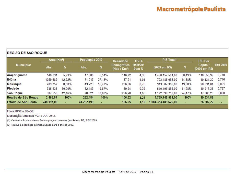 Macrometrópole Paulista – Abril de 2012 – Página 34