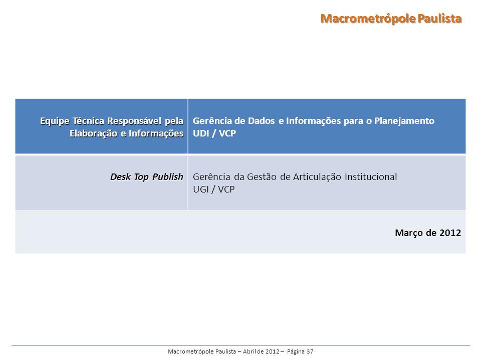 Macrometrópole Paulista – Abril de 2012 – Página 37