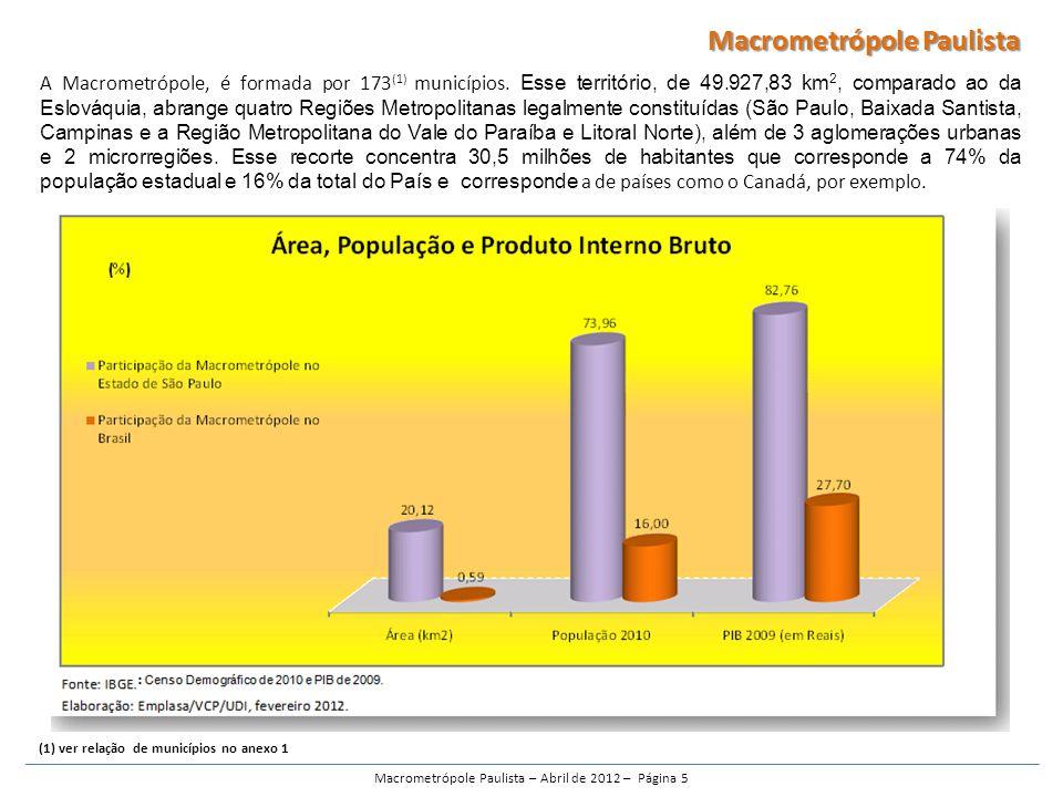 Macrometrópole Paulista – Abril de 2012 – Página 5