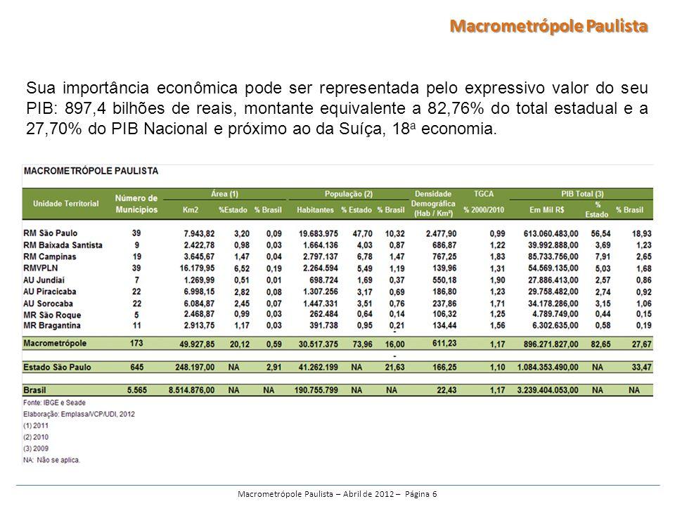 Macrometrópole Paulista – Abril de 2012 – Página 6