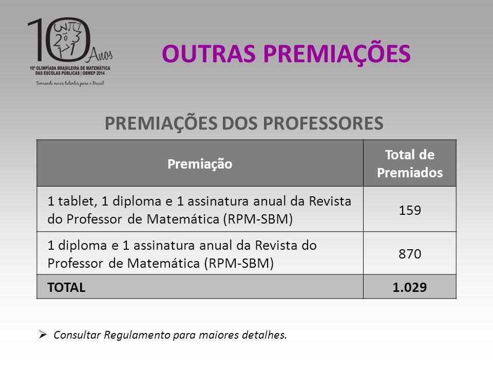 PREMIAÇÕES DOS PROFESSORES