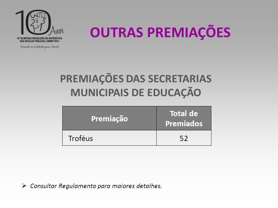 PREMIAÇÕES DAS SECRETARIAS MUNICIPAIS DE EDUCAÇÃO