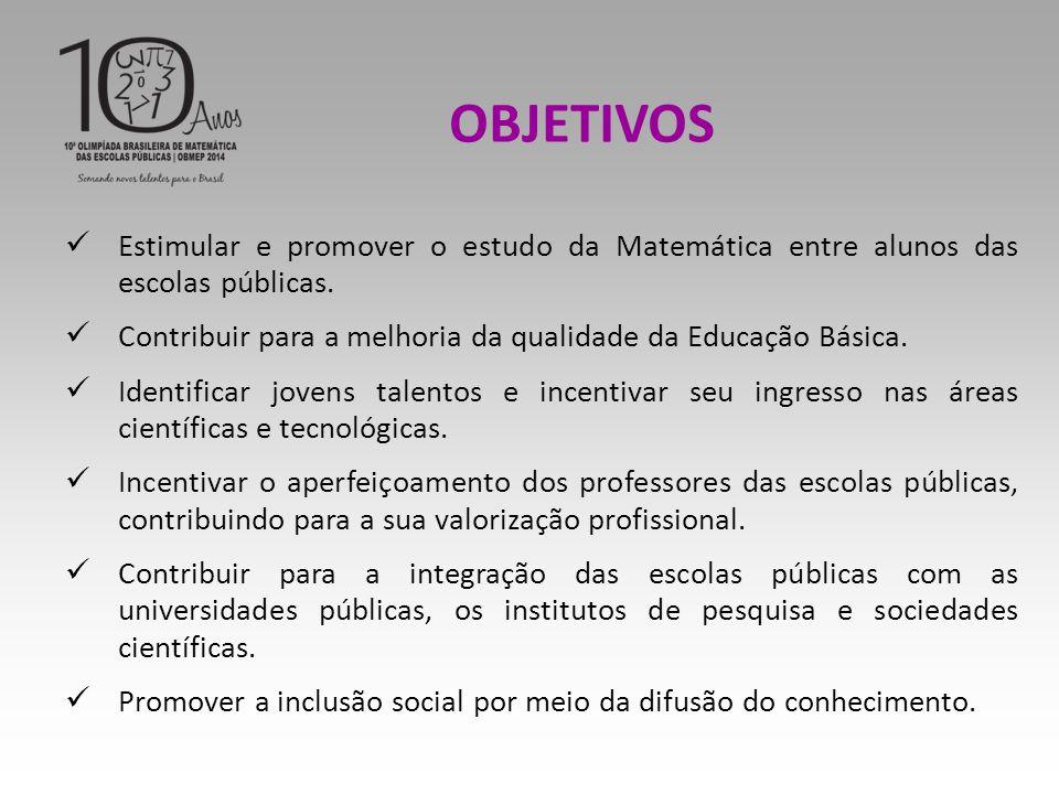OBJETIVOS Estimular e promover o estudo da Matemática entre alunos das escolas públicas.