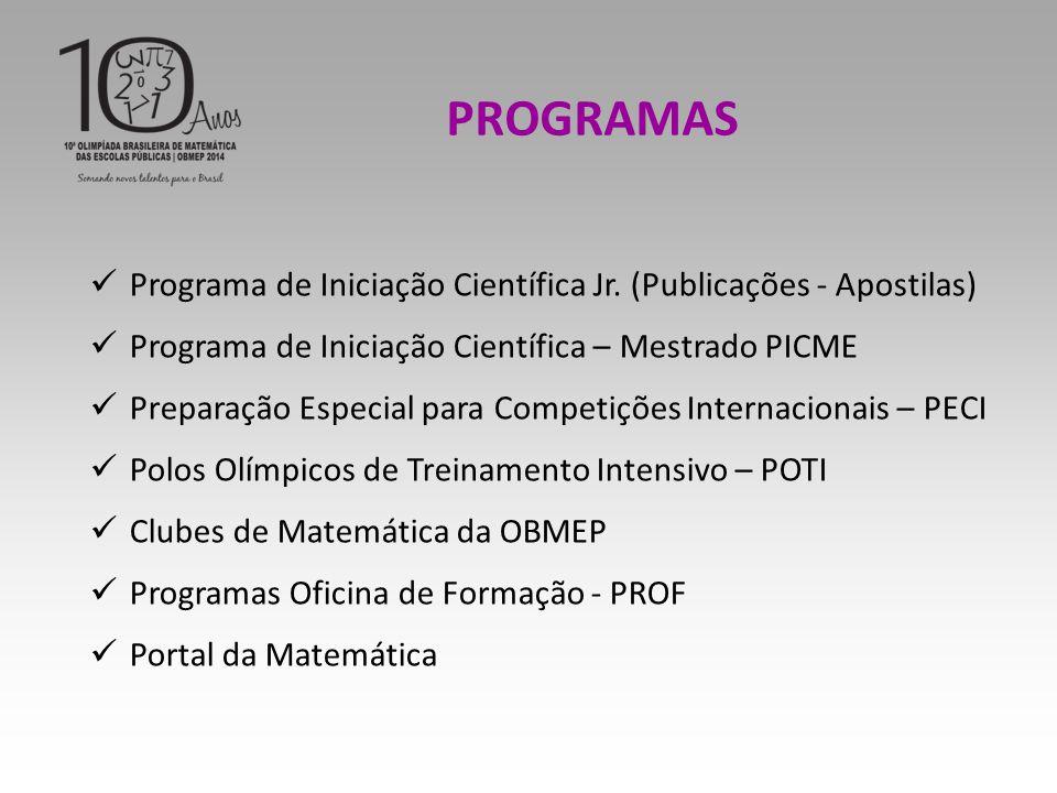 PROGRAMAS Programa de Iniciação Científica Jr. (Publicações - Apostilas) Programa de Iniciação Científica – Mestrado PICME.