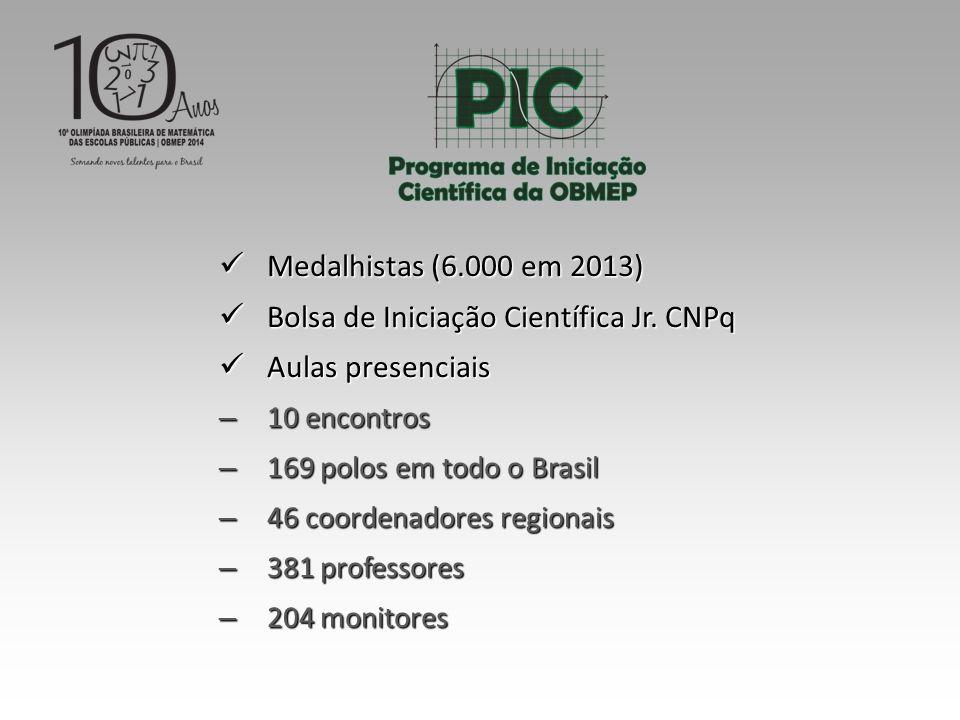 Bolsa de Iniciação Científica Jr. CNPq Aulas presenciais
