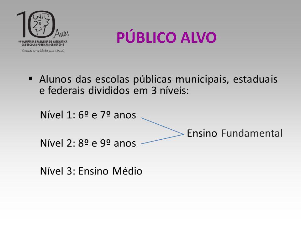 PÚBLICO ALVO Alunos das escolas públicas municipais, estaduais e federais divididos em 3 níveis: Nível 1: 6º e 7º anos.