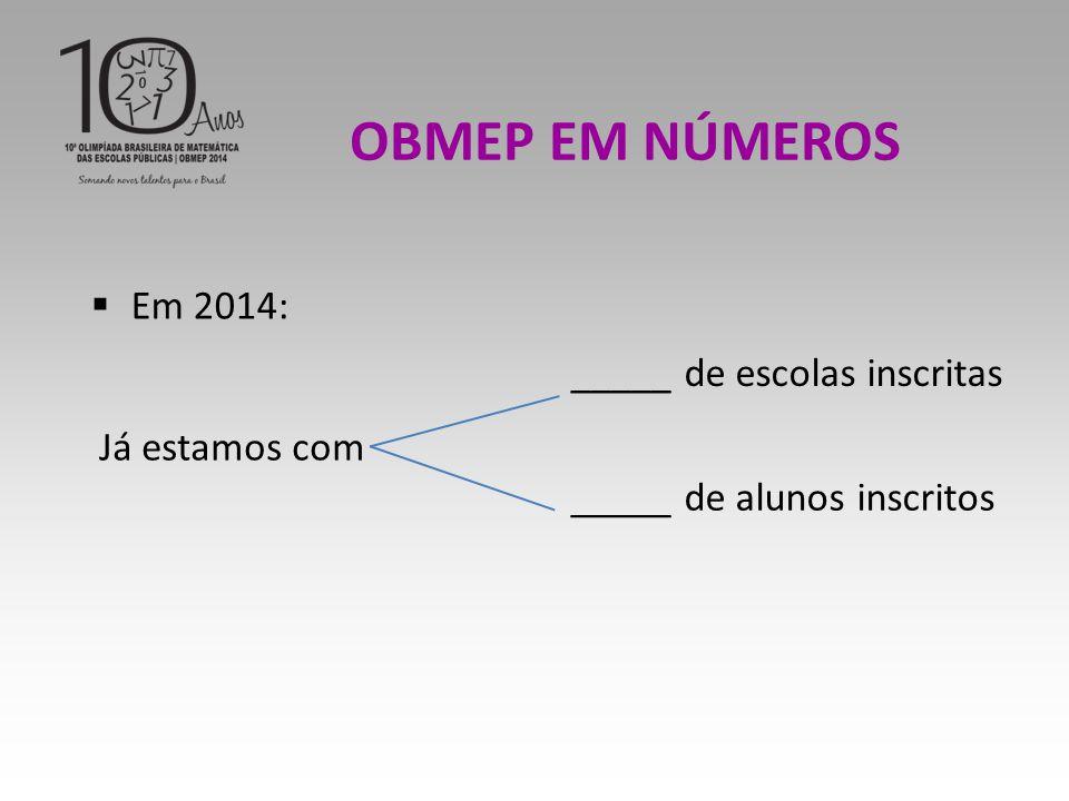 OBMEP EM NÚMEROS Em 2014: _____ de escolas inscritas Já estamos com