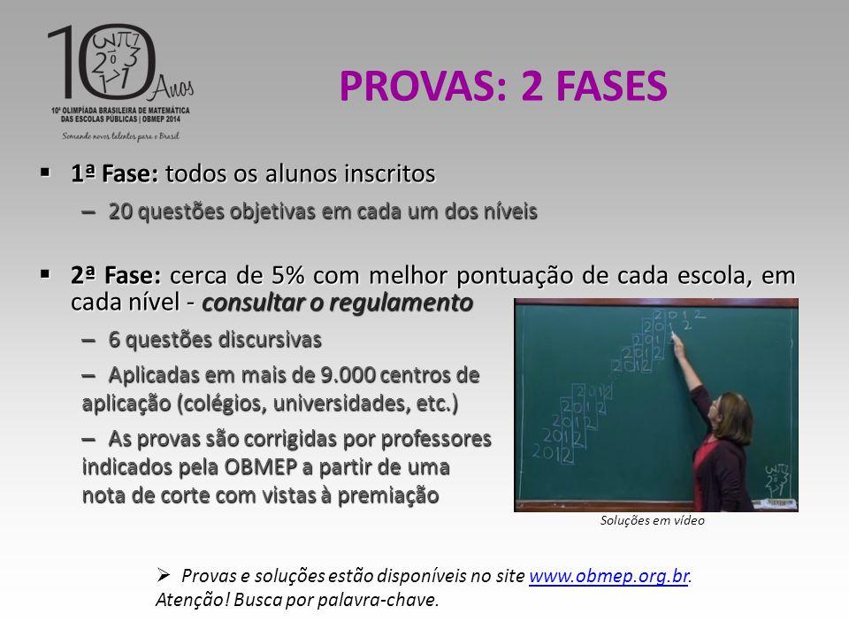 PROVAS: 2 FASES 1ª Fase: todos os alunos inscritos