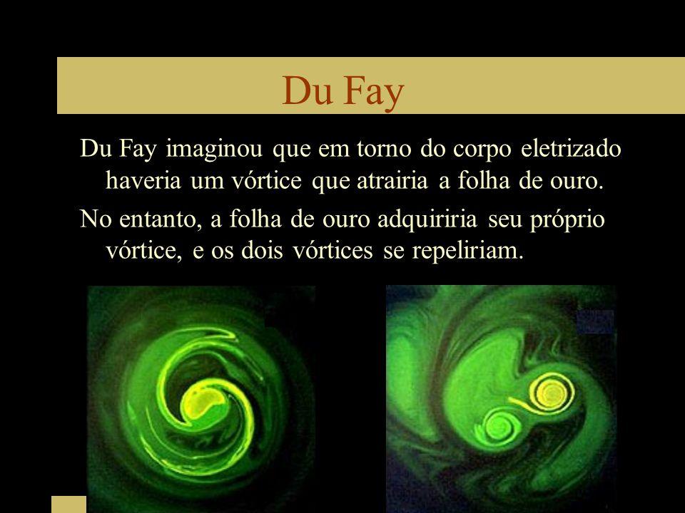 Du Fay Du Fay imaginou que em torno do corpo eletrizado haveria um vórtice que atrairia a folha de ouro.