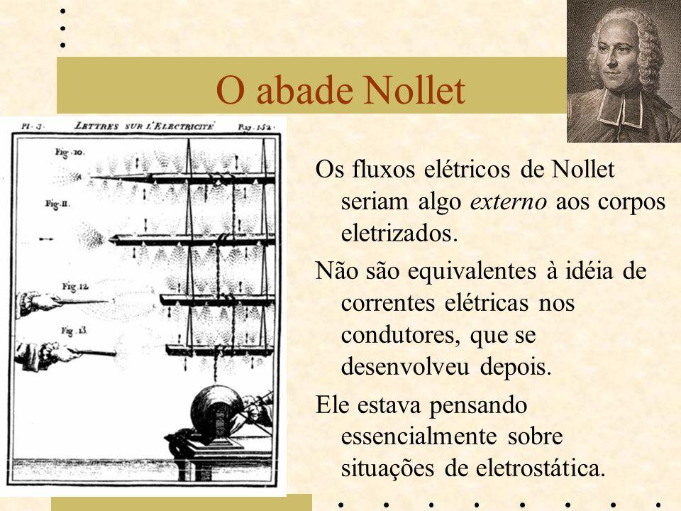 O abade Nollet Os fluxos elétricos de Nollet seriam algo externo aos corpos eletrizados.