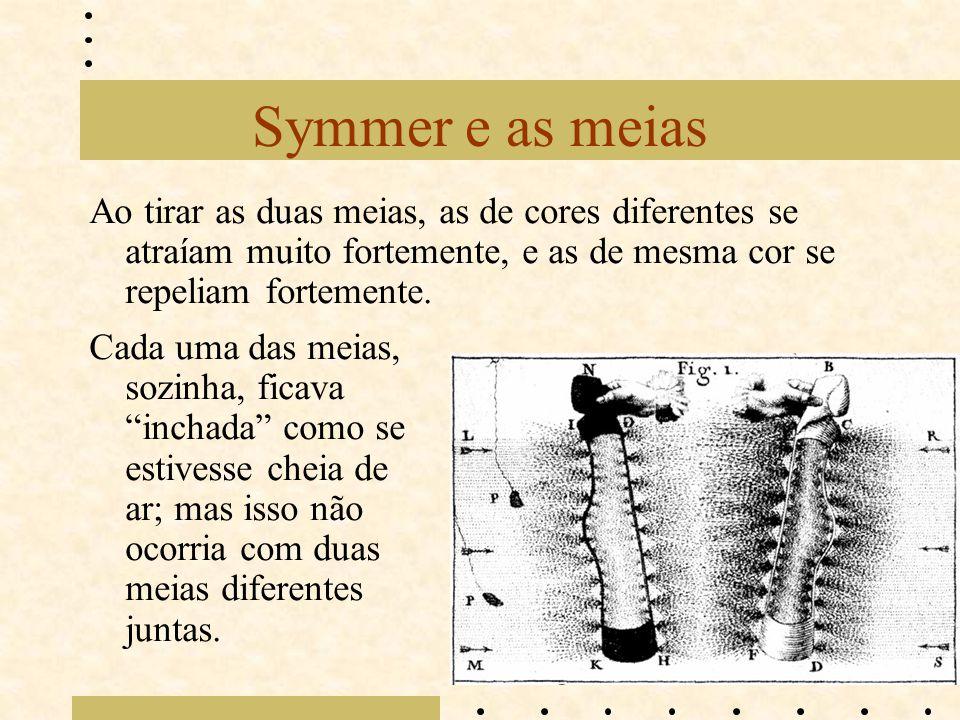 Symmer e as meias Ao tirar as duas meias, as de cores diferentes se atraíam muito fortemente, e as de mesma cor se repeliam fortemente.