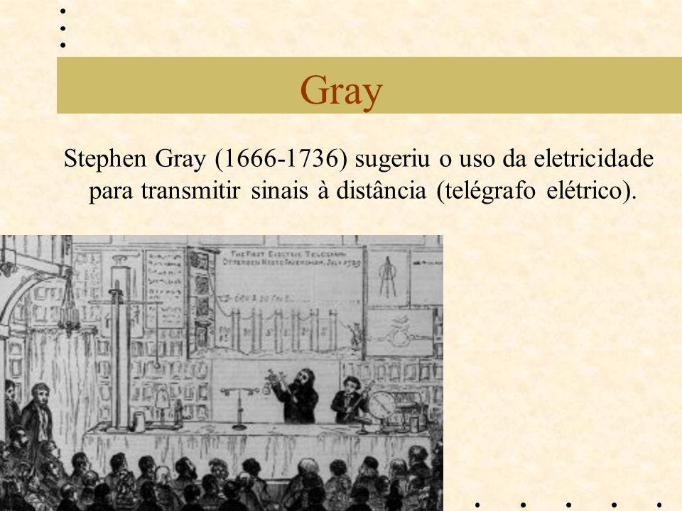 Gray Stephen Gray (1666-1736) sugeriu o uso da eletricidade para transmitir sinais à distância (telégrafo elétrico).