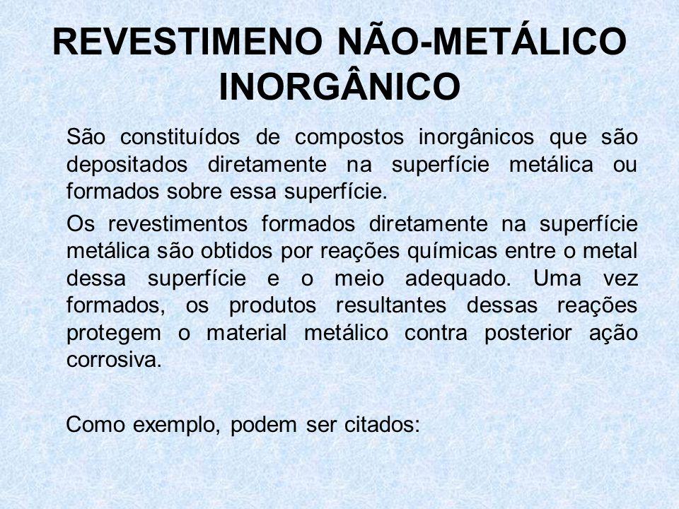 REVESTIMENO NÃO-METÁLICO INORGÂNICO