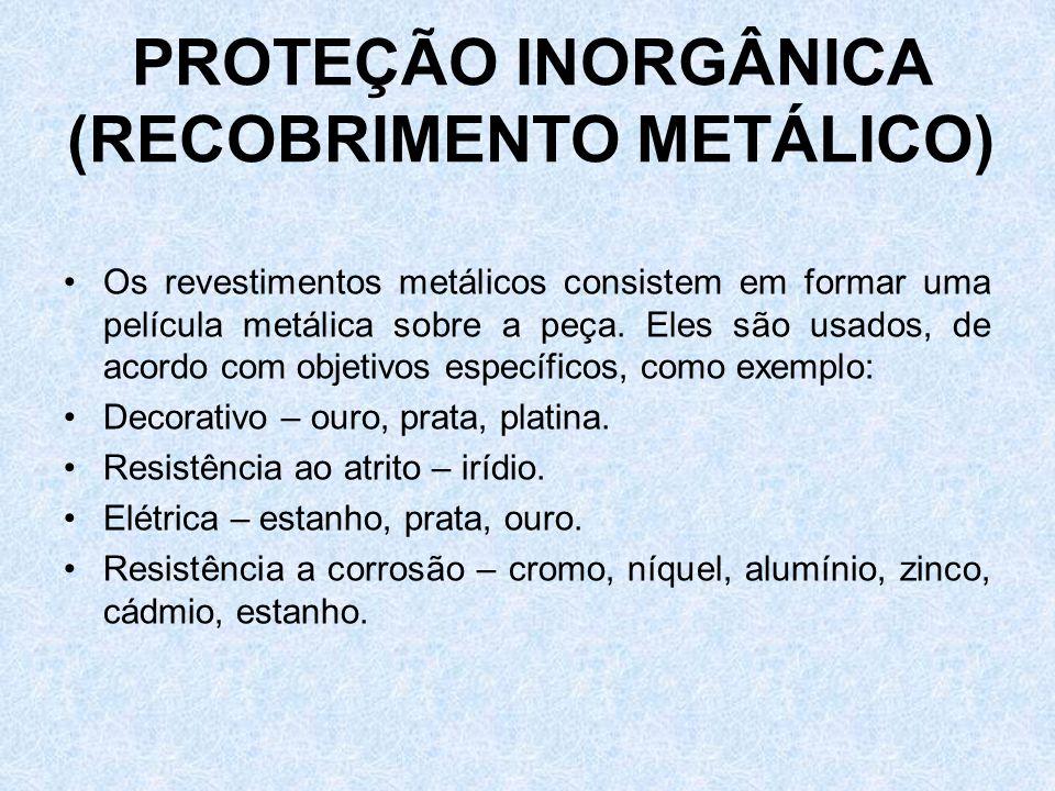 PROTEÇÃO INORGÂNICA (RECOBRIMENTO METÁLICO)