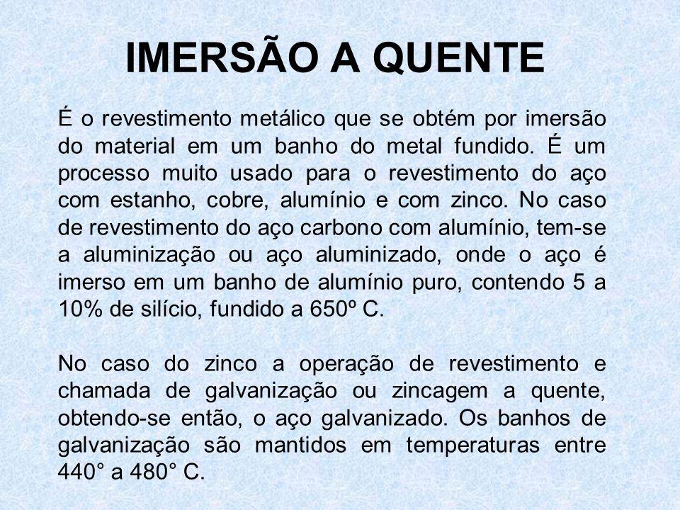 IMERSÃO A QUENTE