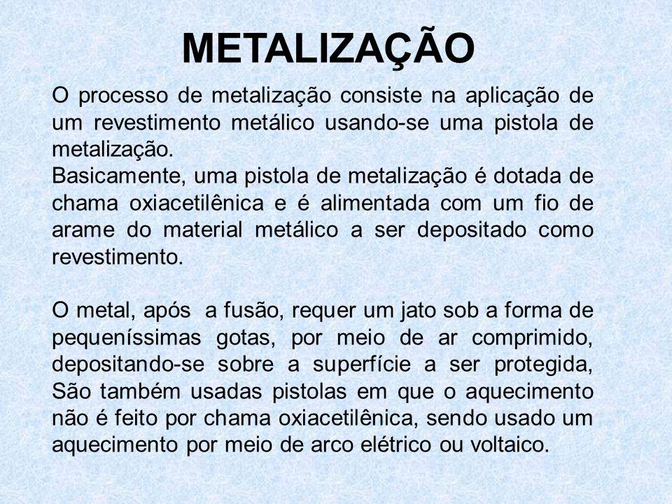 METALIZAÇÃO O processo de metalização consiste na aplicação de um revestimento metálico usando-se uma pistola de metalização.