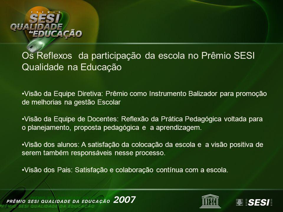Os Reflexos da participação da escola no Prêmio SESI Qualidade na Educação