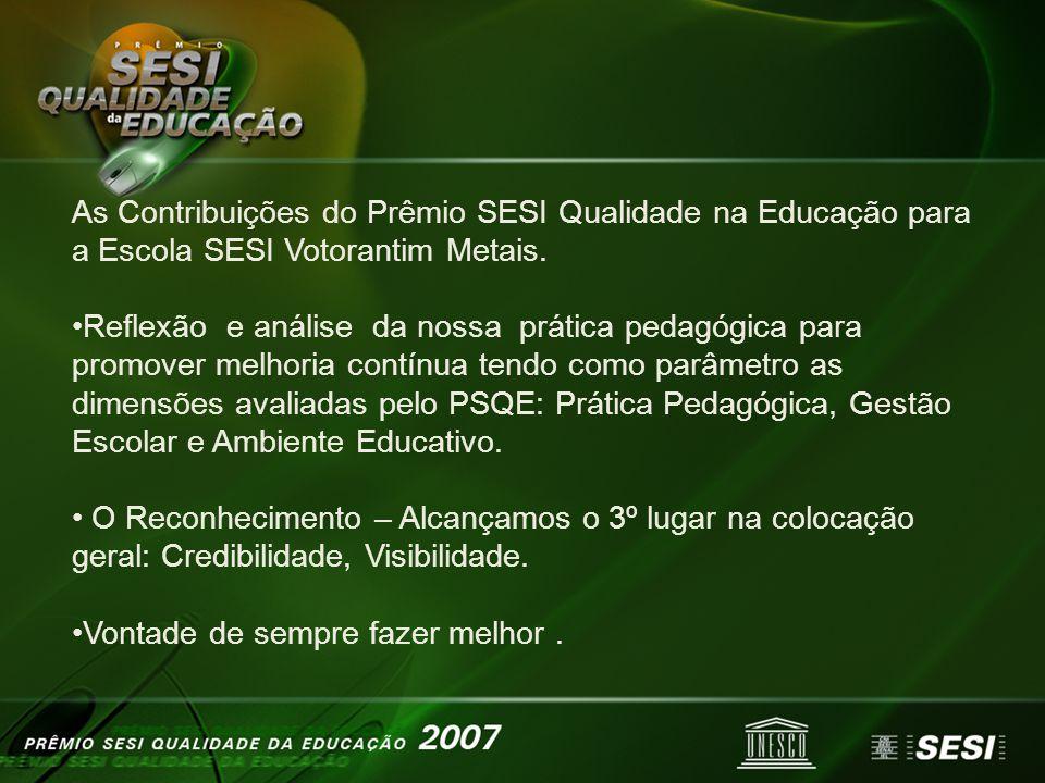 As Contribuições do Prêmio SESI Qualidade na Educação para a Escola SESI Votorantim Metais.