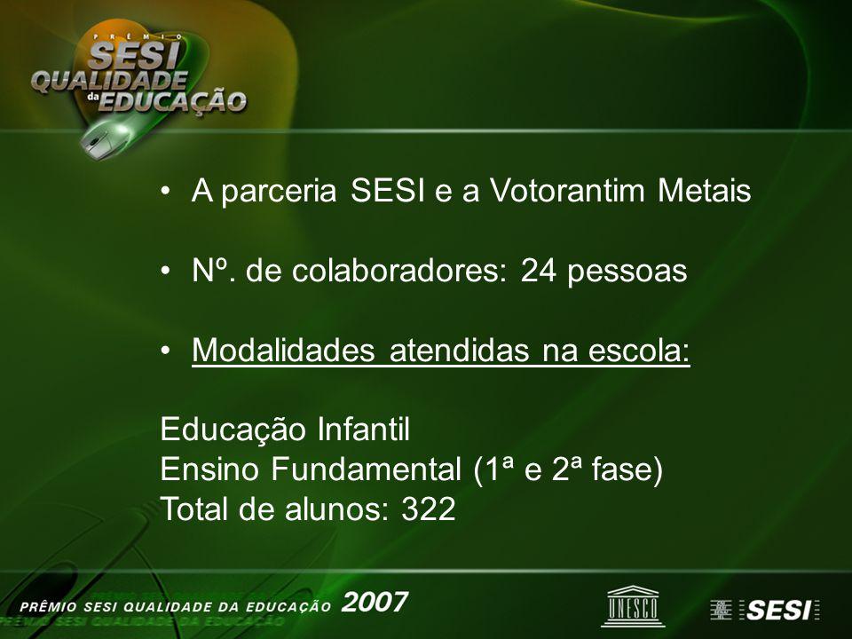 A parceria SESI e a Votorantim Metais Nº. de colaboradores: 24 pessoas