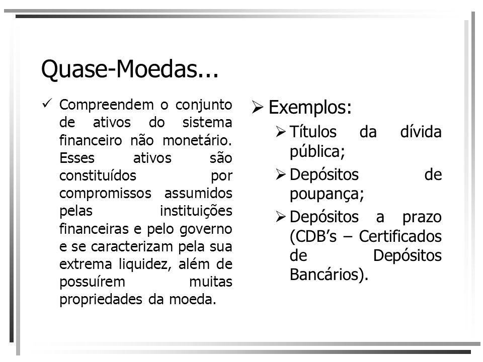 Quase-Moedas... Exemplos: Títulos da dívida pública;