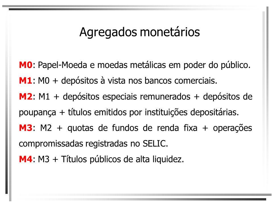 Agregados monetários M0: Papel-Moeda e moedas metálicas em poder do público. M1: M0 + depósitos à vista nos bancos comerciais.