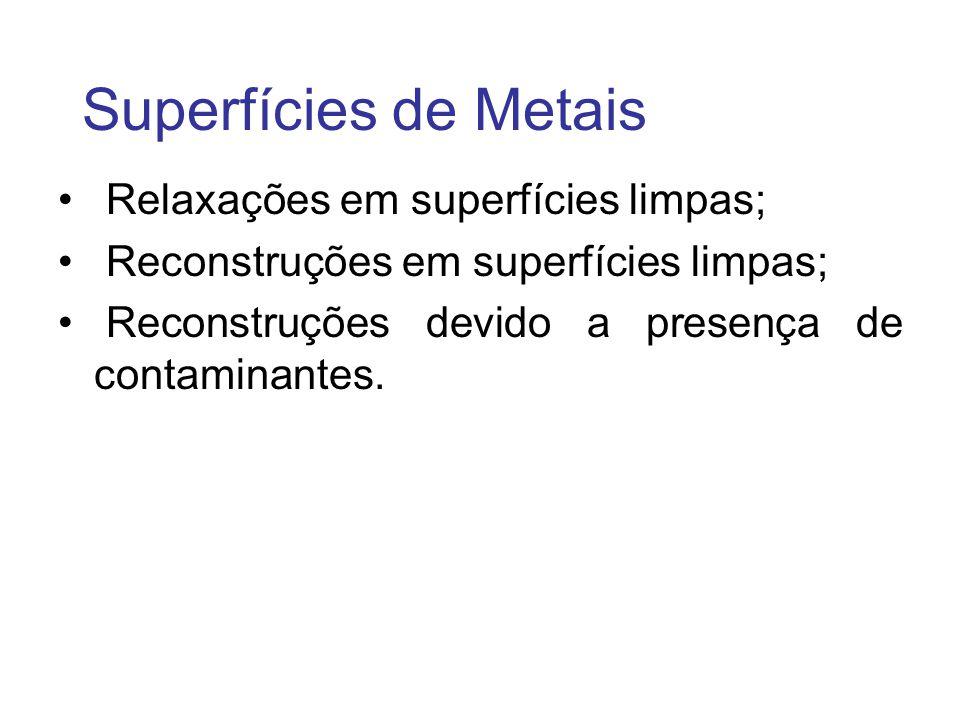 Superfícies de Metais Relaxações em superfícies limpas;