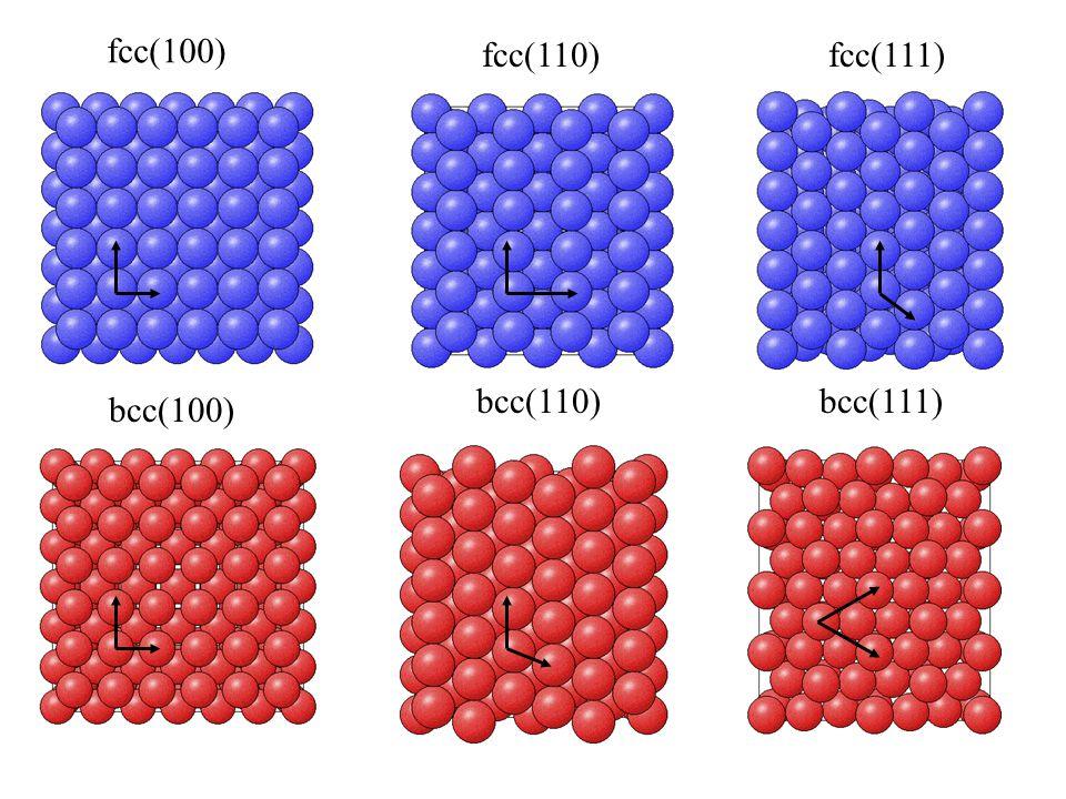fcc(100) fcc(110) fcc(111) bcc(110) bcc(111) bcc(100)