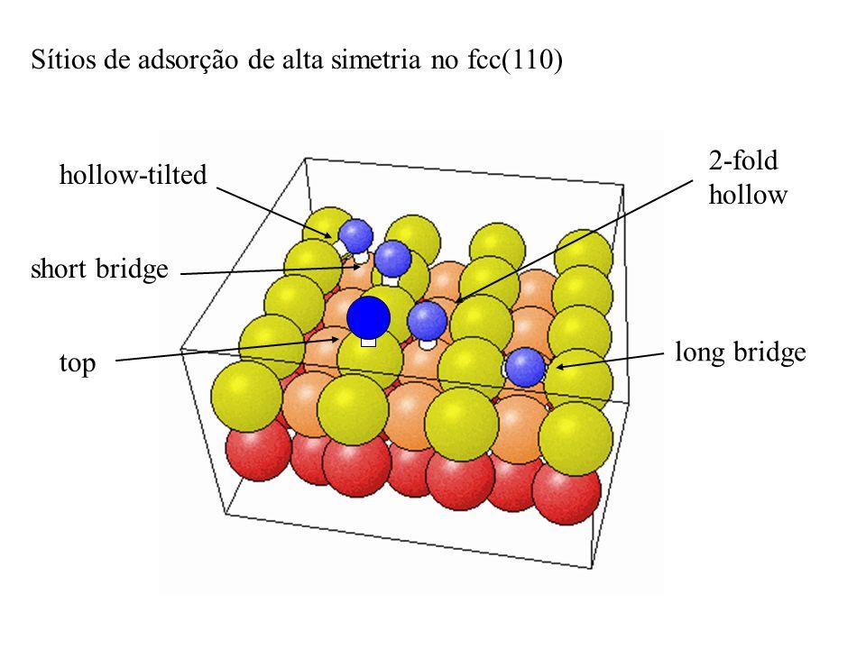 Sítios de adsorção de alta simetria no fcc(110)