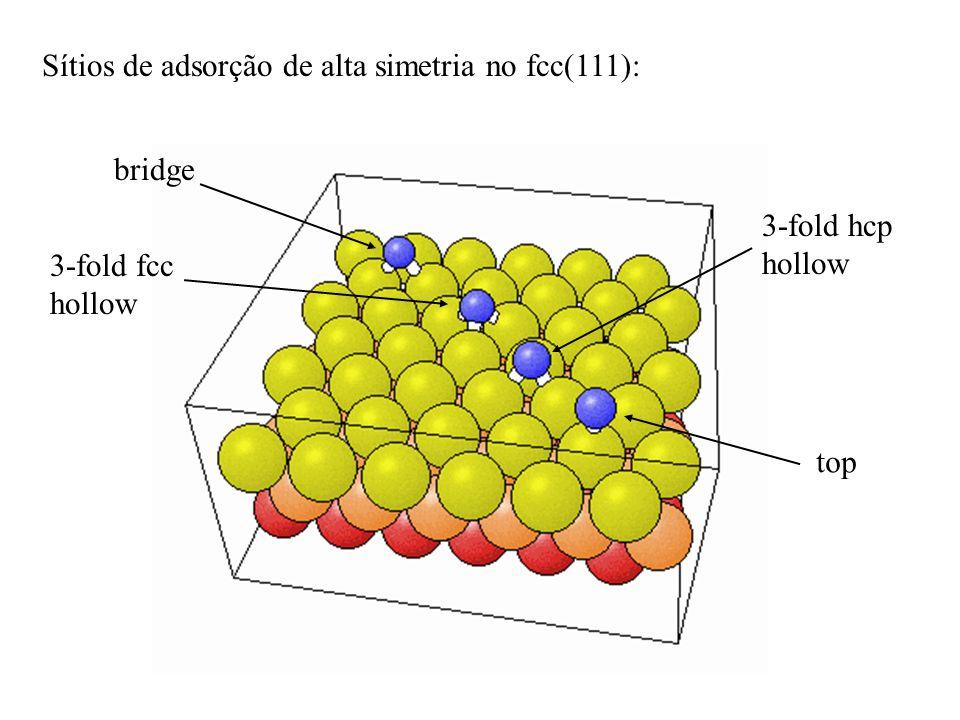Sítios de adsorção de alta simetria no fcc(111):