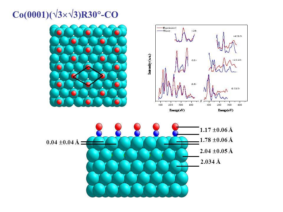 Co(0001)(33)R30-CO 1.17 0.06 Å 1.78 0.06 Å 0.04 0.04 Å