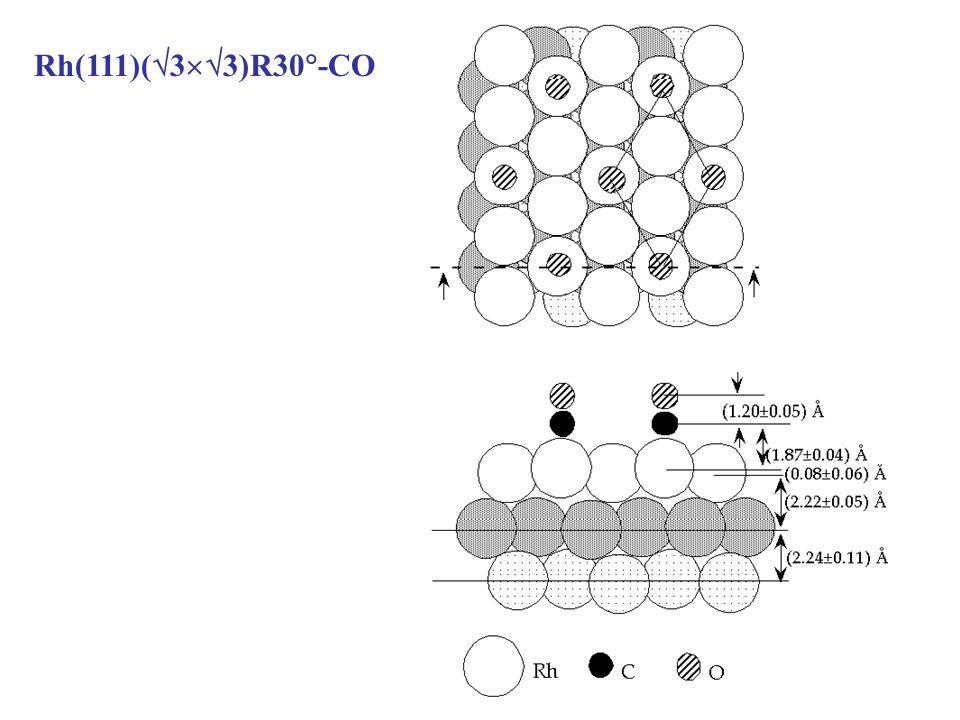 Rh(111)(33)R30-CO