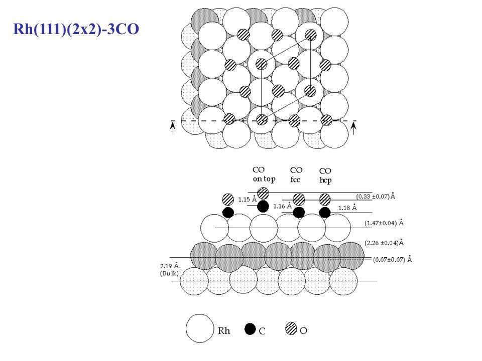 Rh(111)(2x2)-3CO
