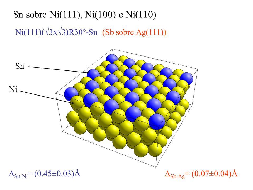 Sn sobre Ni(111), Ni(100) e Ni(110)
