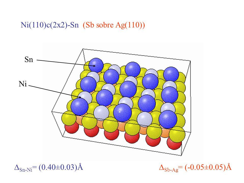 Ni(110)c(2x2)-Sn (Sb sobre Ag(110))