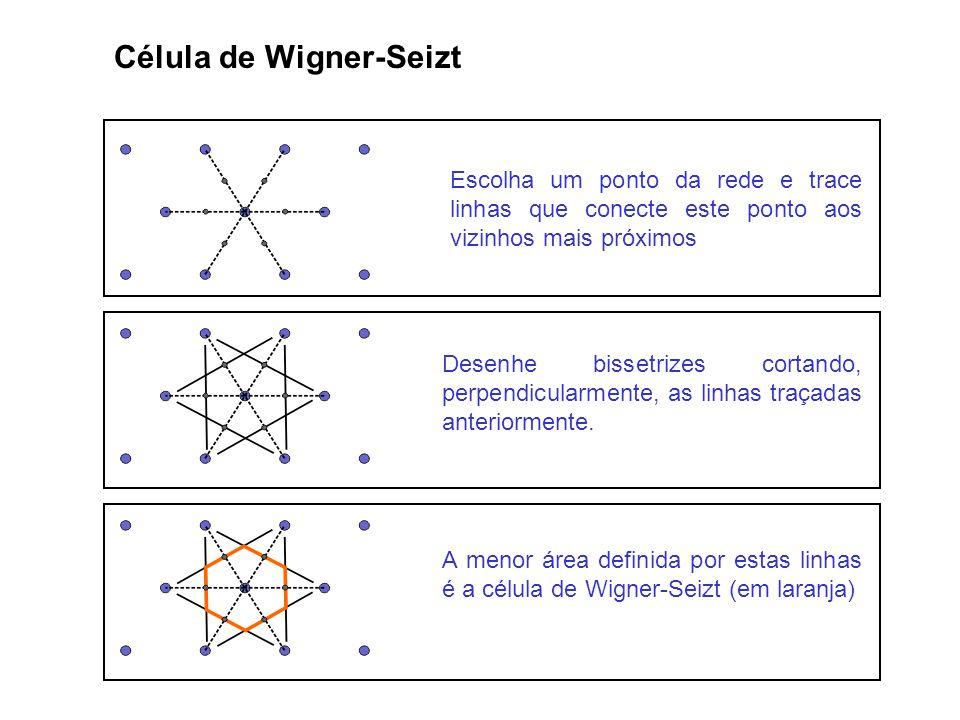 Célula de Wigner-Seizt
