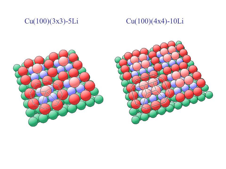 Cu(100)(3x3)-5Li Cu(100)(4x4)-10Li