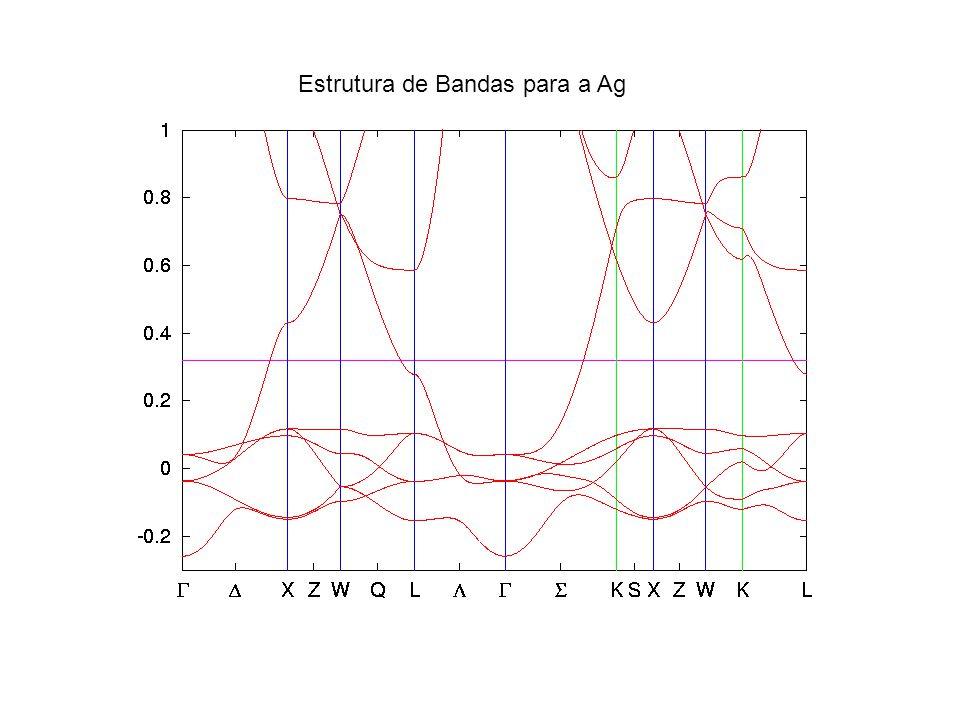 Estrutura de Bandas para a Ag