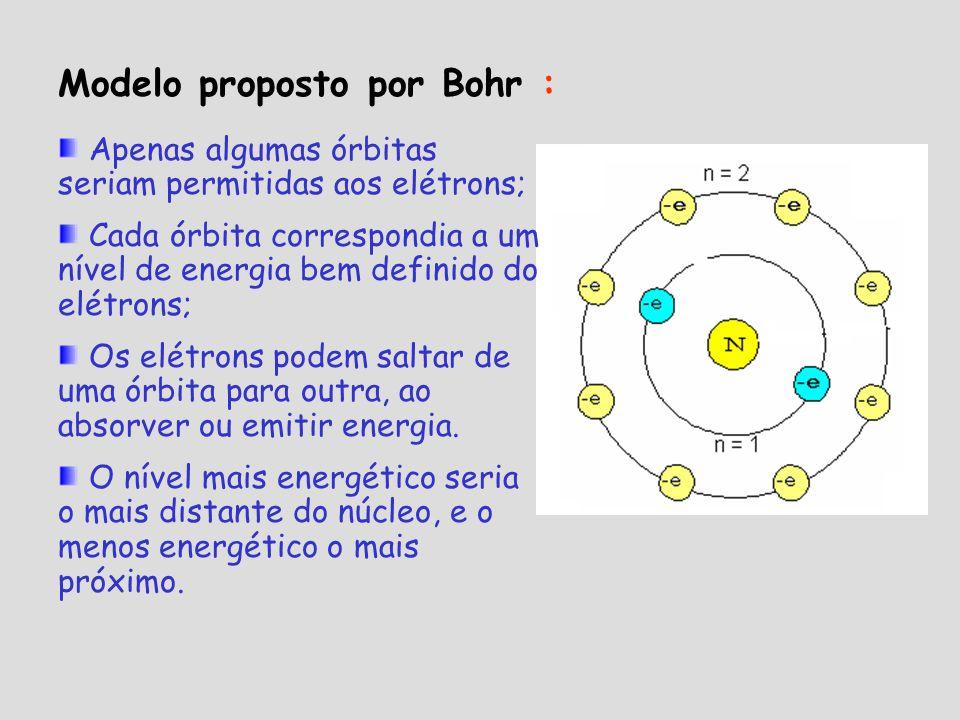 Modelo proposto por Bohr :