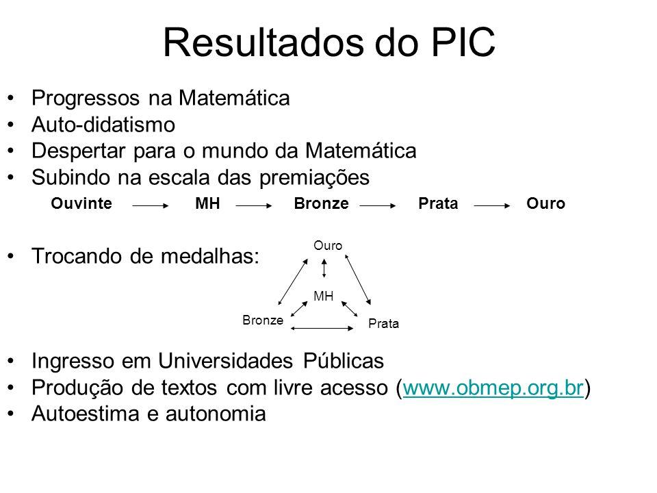 Resultados do PIC Progressos na Matemática Auto-didatismo