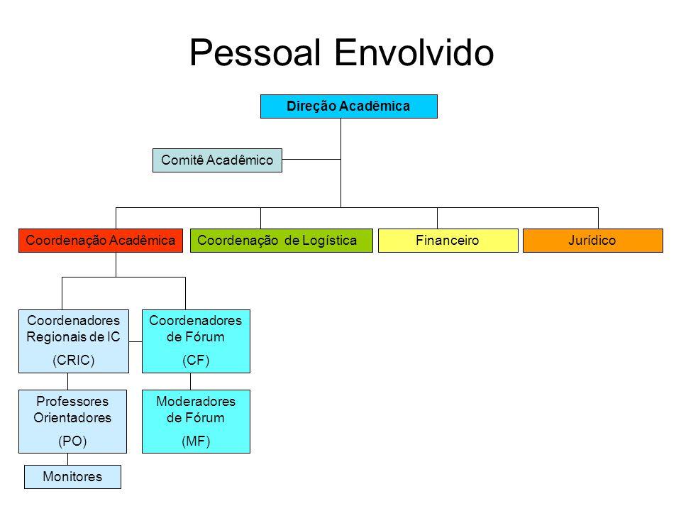 Pessoal Envolvido Direção Acadêmica Comitê Acadêmico