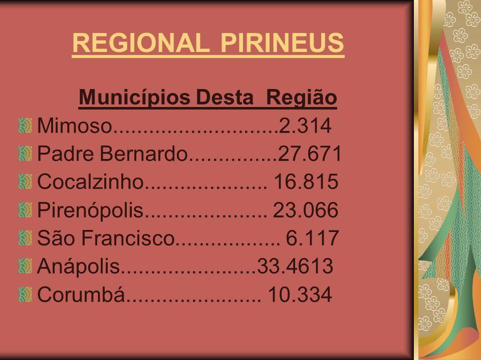 Municípios Desta Região