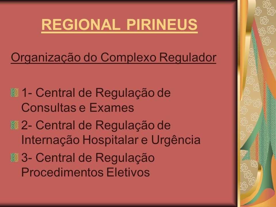 REGIONAL PIRINEUS Organização do Complexo Regulador