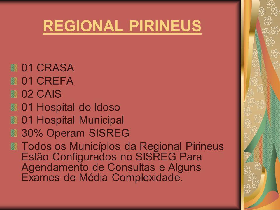 REGIONAL PIRINEUS 01 CRASA 01 CREFA 02 CAIS 01 Hospital do Idoso