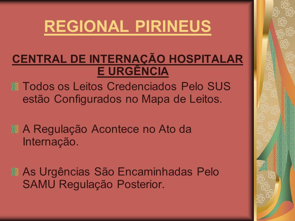 CENTRAL DE INTERNAÇÃO HOSPITALAR E URGÊNCIA